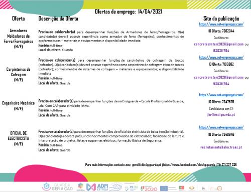Ofertas de Emprego 14-04-2021