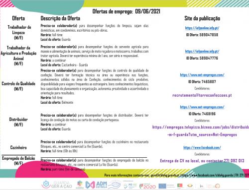 Ofertas de Emprego 09-06-2021