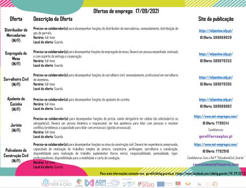 Ofertas de Emprego 17-09-2021